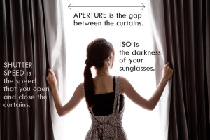 exposure triangle, and how the elements work, shutter, aperture, iso