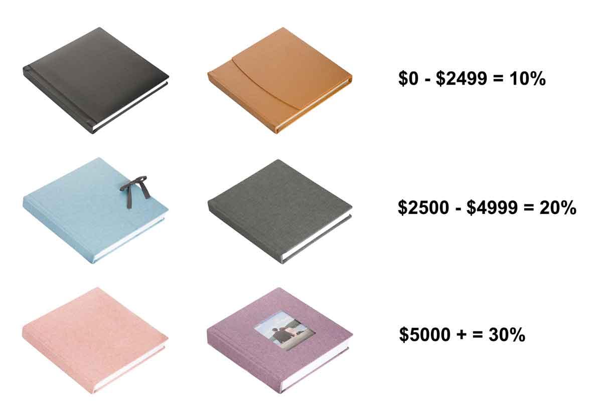 volume discount chart for flush mount album